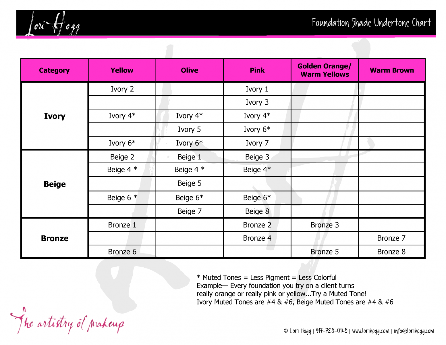 mary kay organization structure Sales directors, a compensation structure to allow women to earn commensurate with their organization mary kay traditionally presided over the event.