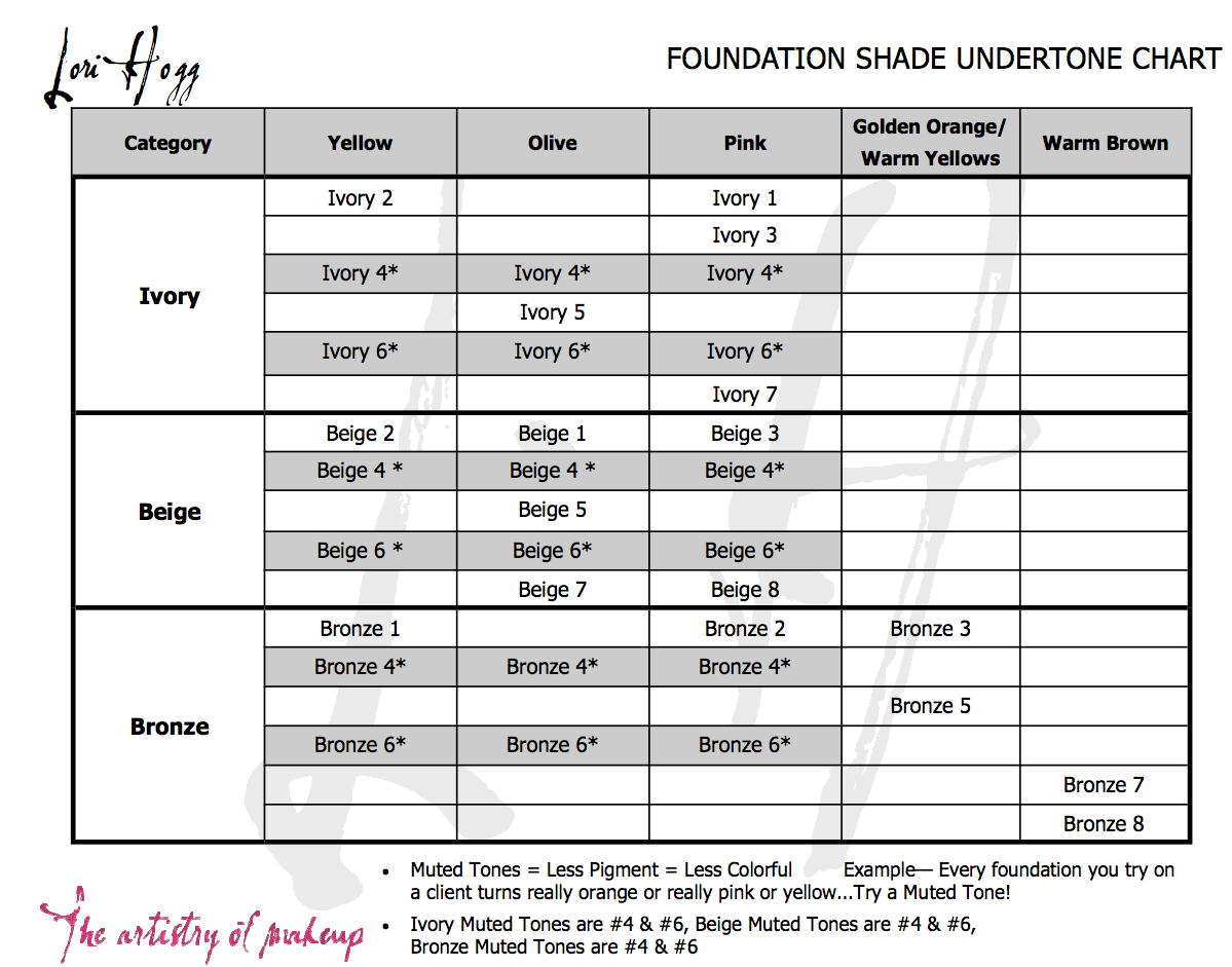 Younique Foundation Color Chart Ibovnathandedecker