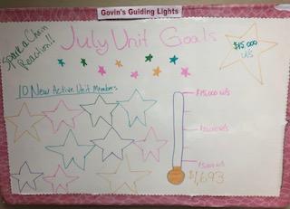 July_Unit_Goals.jpg